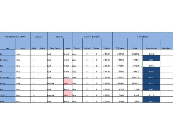 Tabla valores indices-eurodolar-mmpp 2ª parte   28-04-2014