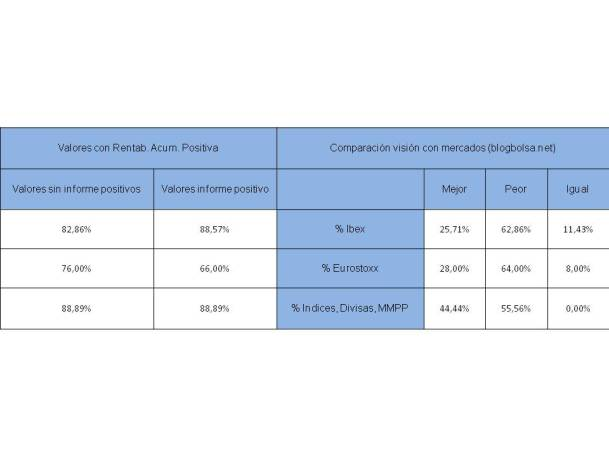 IBEX, EUROSTOXX, INDICES, DIVISAS Y MMPP 09-06-2014